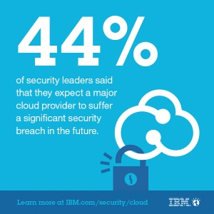 2014 IBM study of CISO 44 high