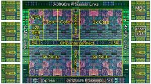 power8 cpu blocks