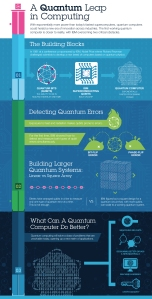 ibm_infographic_rough draft_r5