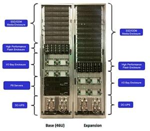 IBM-DS8880.jpg.