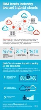 HybridCloud_Infographic (3)