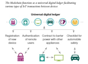 ibm-blockchain-adept1