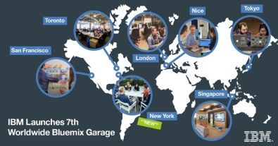 bluemix garage -ni_5554516560