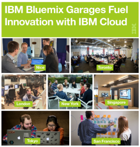 bluemix-garages-collage-2