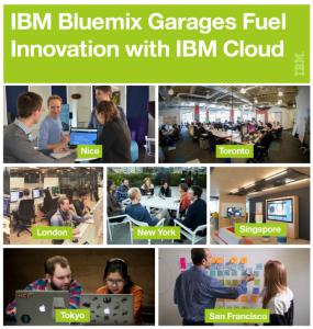 bluemix-garages-collage-2