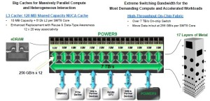 ibm power9 bandwidth