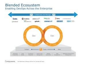 compuware-blended-ecosystem