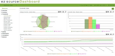 ezsource-dashboard