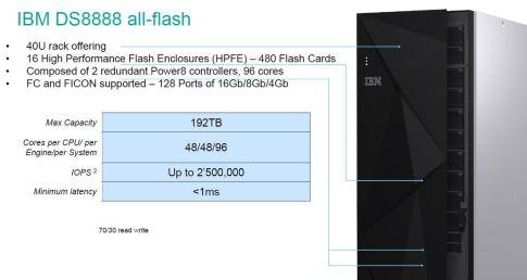 ibm-flash-ds8888-mainframe-ficon